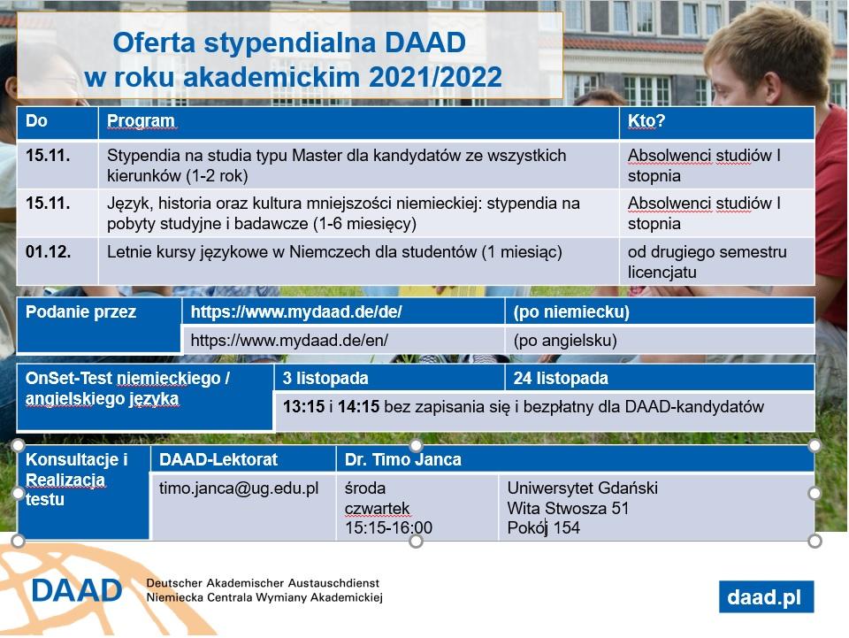oferta stypendialna DAAD 2021_2022